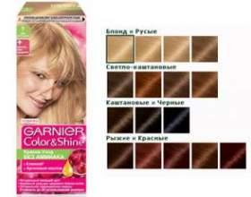 Кольори фарб для волосся фото