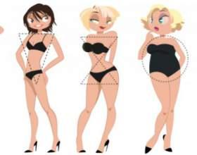 Як правильно вибрати жіночу білизну за типом фігури фото